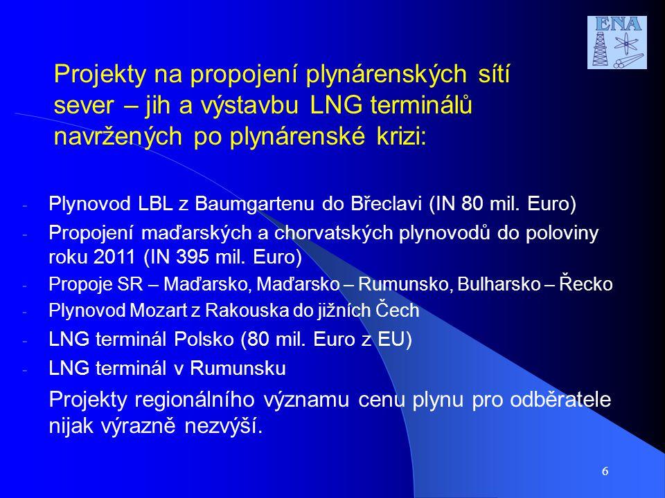 27 Vývoj ceny za plyn v ČR 2007 - 2009 Očekávaný vývoj ceny plynu pro VO v r. 2009