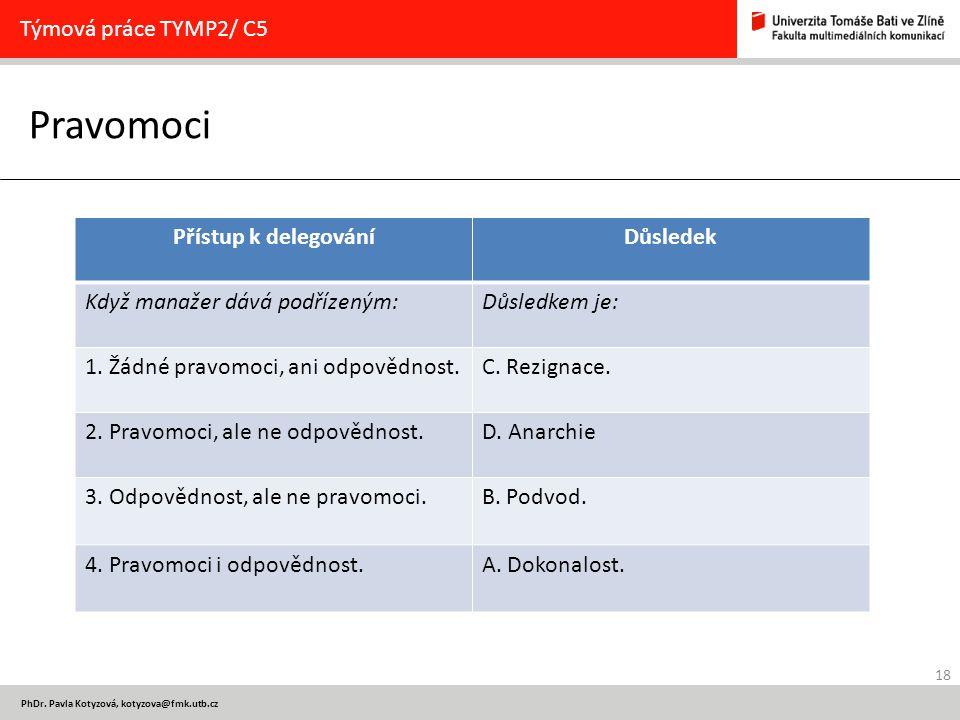 18 PhDr. Pavla Kotyzová, kotyzova@fmk.utb.cz Pravomoci Týmová práce TYMP2/ C5 Přístup k delegováníDůsledek Když manažer dává podřízeným:Důsledkem je: