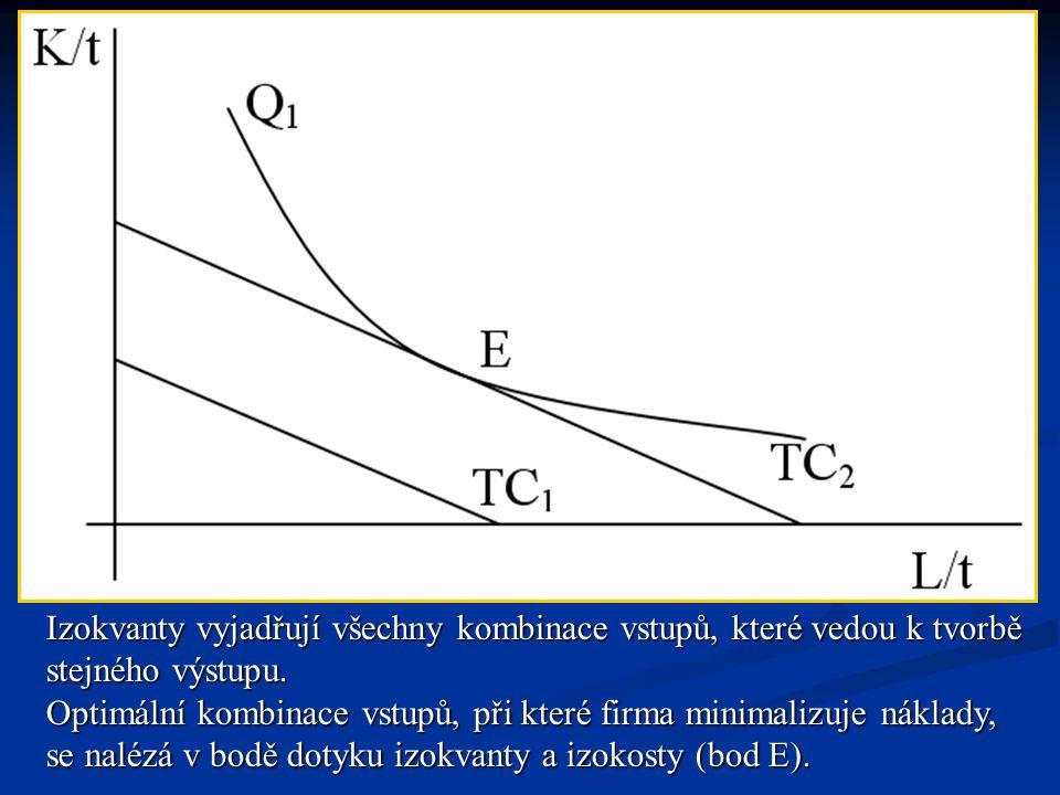 Změní-li se cena jednoho vstupu změní se sklon izokosty, a když se změní cena obou ve stejném poměru posune se celá izokosta například z TC 1 na TC 2.