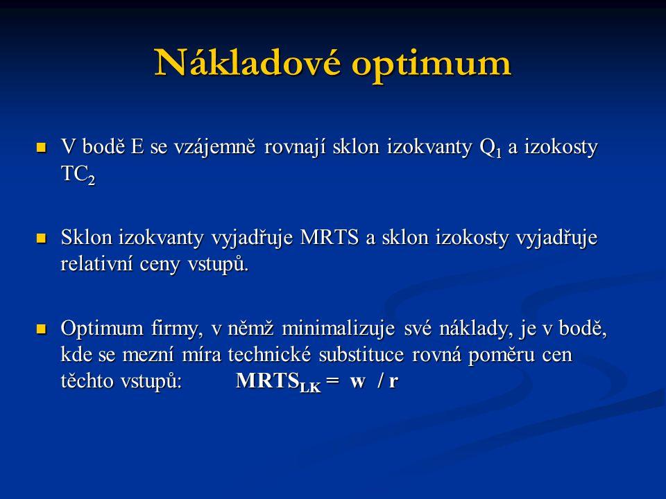Nákladové optimum V bodě E se vzájemně rovnají sklon izokvanty Q 1 a izokosty TC 2 V bodě E se vzájemně rovnají sklon izokvanty Q 1 a izokosty TC 2 Sk