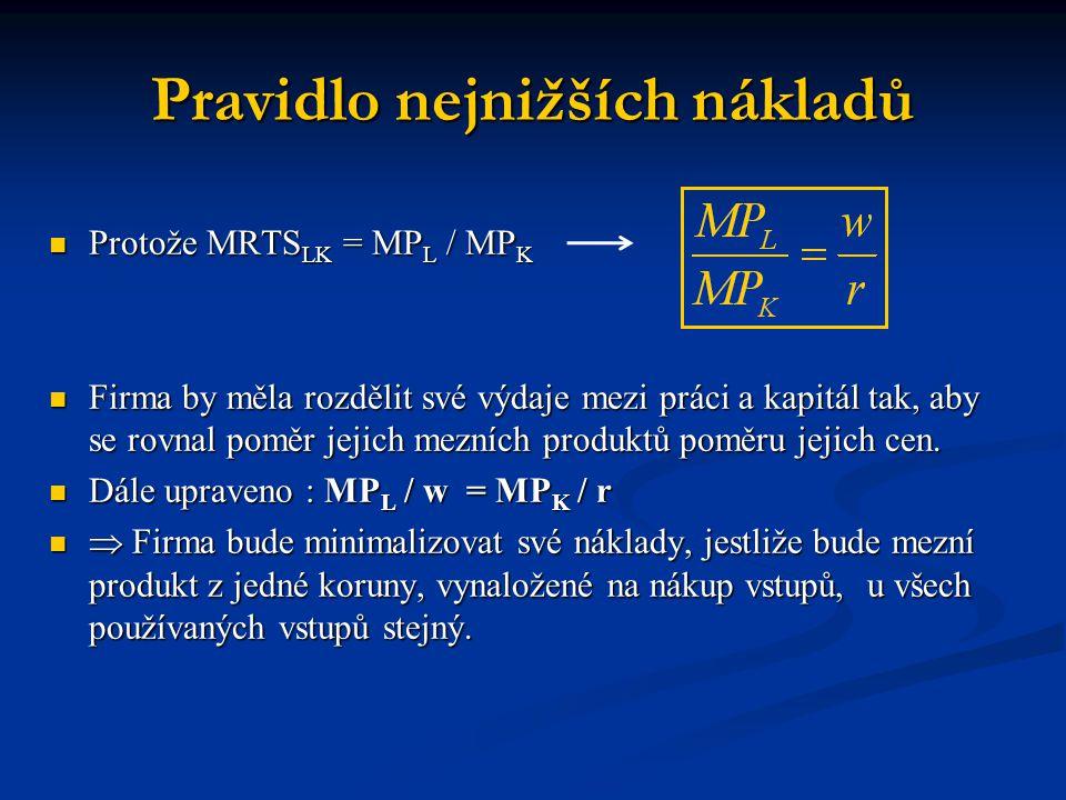 Pravidlo nejnižších nákladů Protože MRTS LK = MP L / MP K Protože MRTS LK = MP L / MP K Firma by měla rozdělit své výdaje mezi práci a kapitál tak, ab