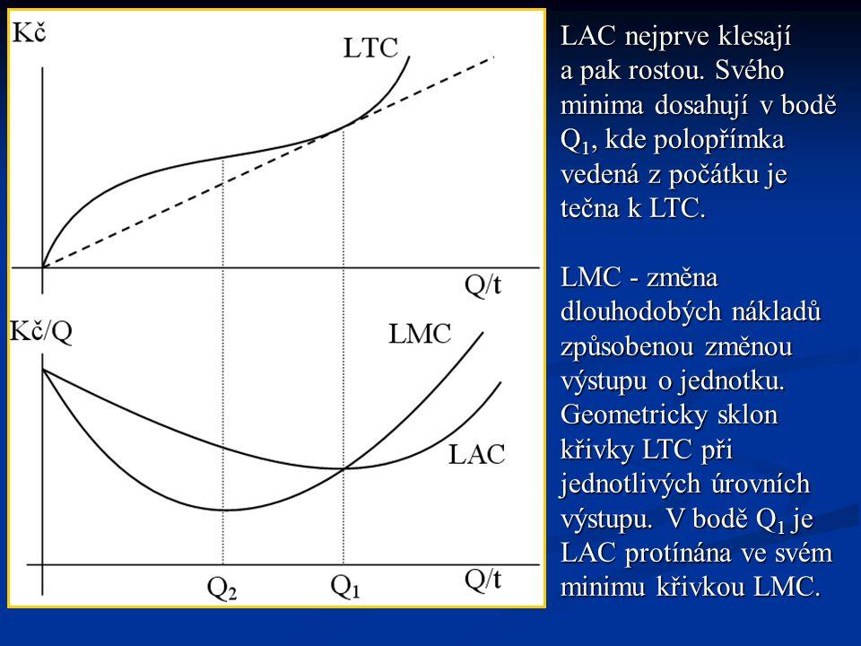 LAC nejprve klesají a pak rostou. Svého minima dosahují v bodě Q 1, kde polopřímka vedená z počátku je tečna k LTC. LMC - změna dlouhodobých nákladů z