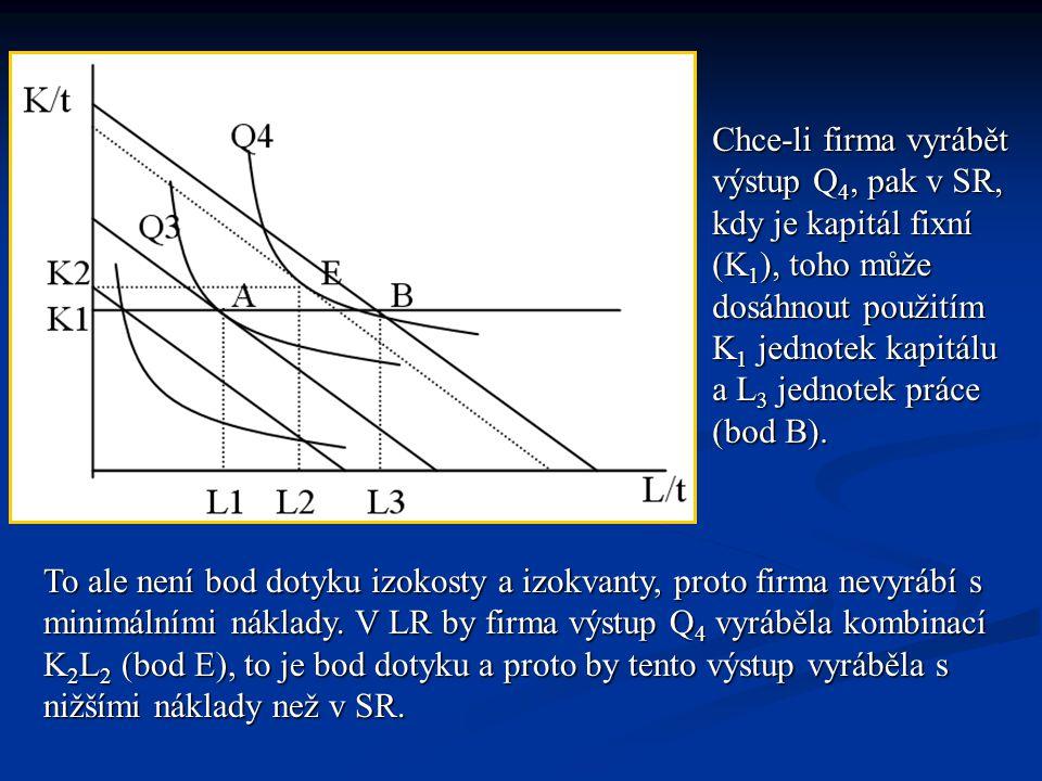Chce-li firma vyrábět výstup Q 4, pak v SR, kdy je kapitál fixní (K 1 ), toho může dosáhnout použitím K 1 jednotek kapitálu a L 3 jednotek práce (bod