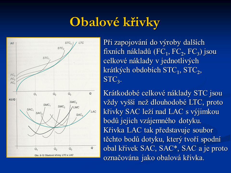 Obalové křivky Při zapojování do výroby dalších fixních nákladů (FC 1, FC 2, FC 3 ) jsou celkové náklady v jednotlivých krátkých obdobích STC 1, STC 2