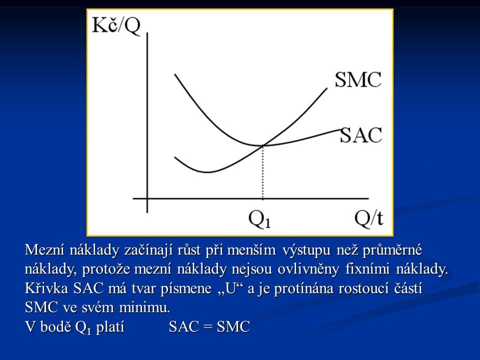 Mezní náklady začínají růst při menším výstupu než průměrné náklady, protože mezní náklady nejsou ovlivněny fixními náklady. Křivka SAC má tvar písmen