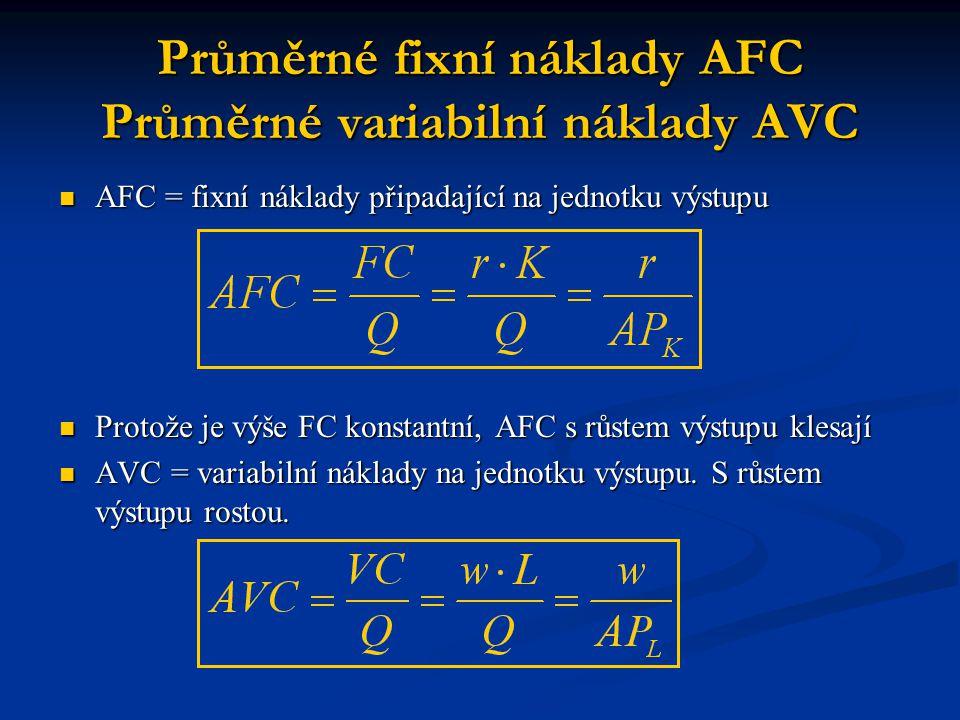 Průměrné fixní náklady AFC Průměrné variabilní náklady AVC AFC = fixní náklady připadající na jednotku výstupu AFC = fixní náklady připadající na jedn