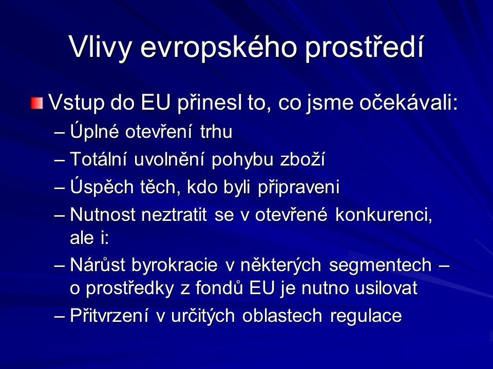 Vlivy evropského prostředí Vstup do EU přinesl to, co jsme očekávali: –Úplné otevření trhu –Totální uvolnění pohybu zboží –Úspěch těch, kdo byli připraveni –Nutnost neztratit se v otevřené konkurenci, ale i: –Nárůst byrokracie v některých segmentech – o prostředky z fondů EU je nutno usilovat –Přitvrzení v určitých oblastech regulace