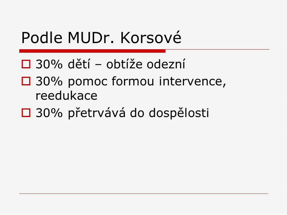 Podle MUDr.