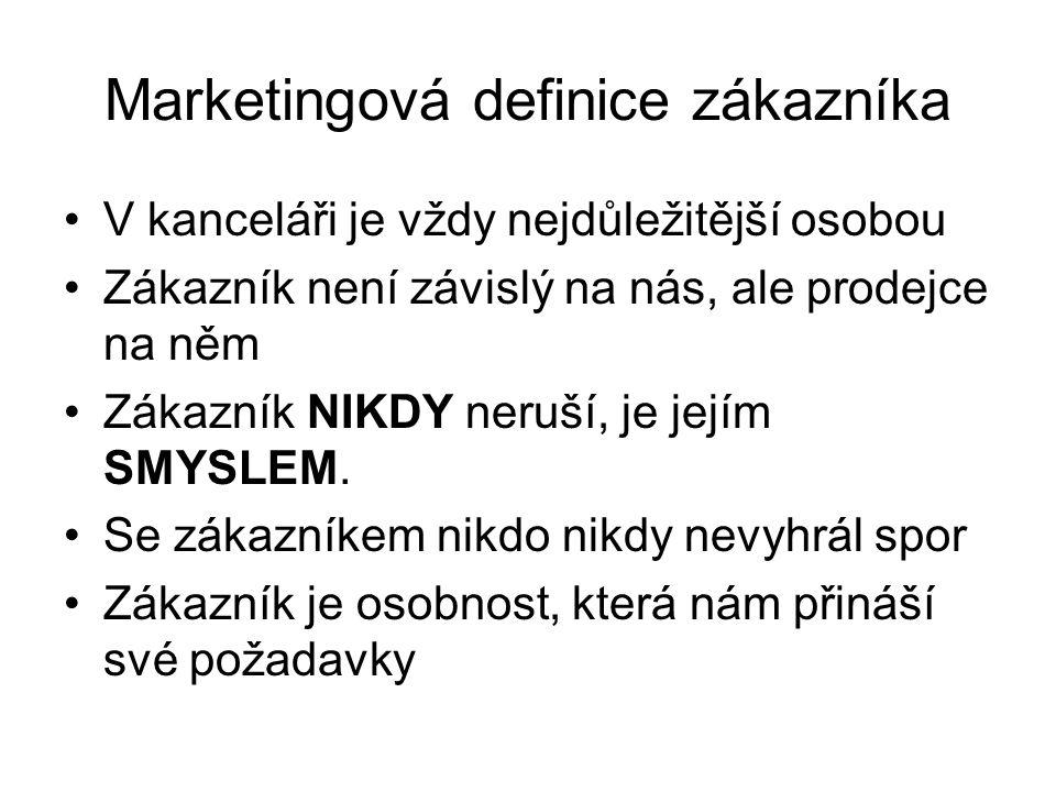 Marketingová definice zákazníka V kanceláři je vždy nejdůležitější osobou Zákazník není závislý na nás, ale prodejce na něm Zákazník NIKDY neruší, je