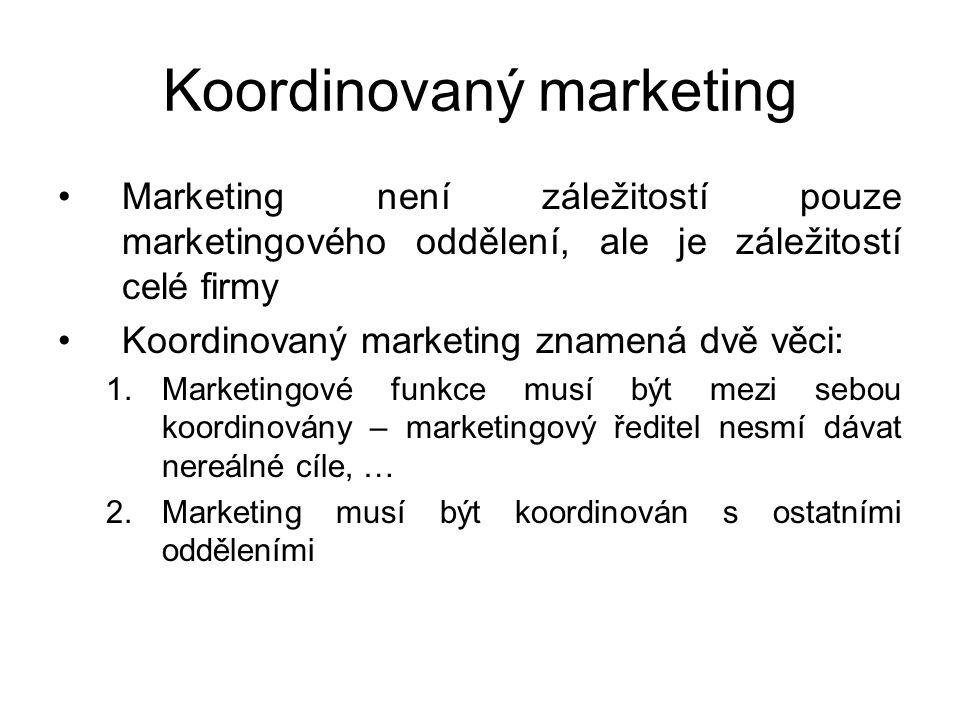 Koordinovaný marketing Marketing není záležitostí pouze marketingového oddělení, ale je záležitostí celé firmy Koordinovaný marketing znamená dvě věci