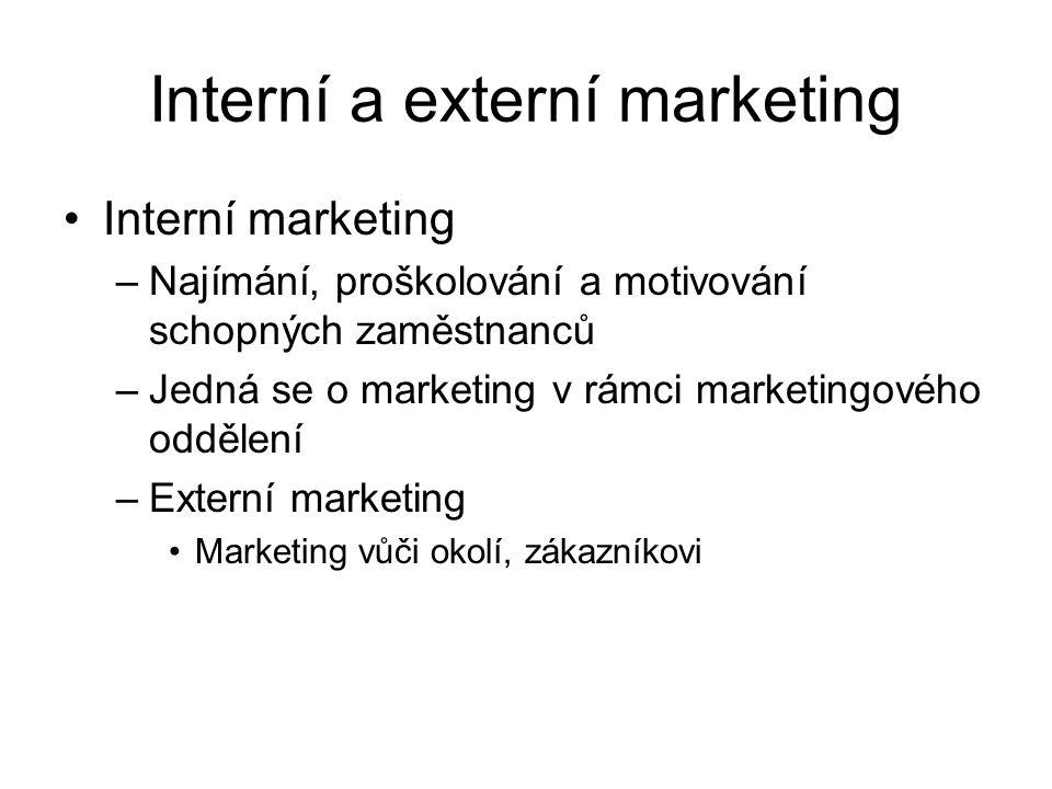 Interní a externí marketing Interní marketing –Najímání, proškolování a motivování schopných zaměstnanců –Jedná se o marketing v rámci marketingového