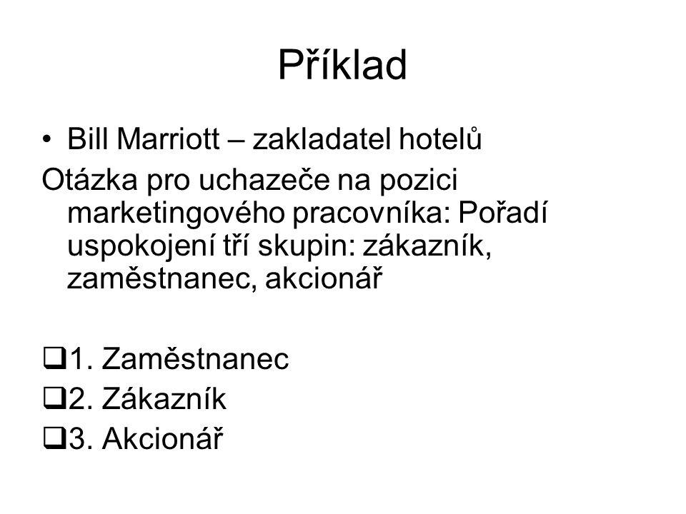Příklad Bill Marriott – zakladatel hotelů Otázka pro uchazeče na pozici marketingového pracovníka: Pořadí uspokojení tří skupin: zákazník, zaměstnanec