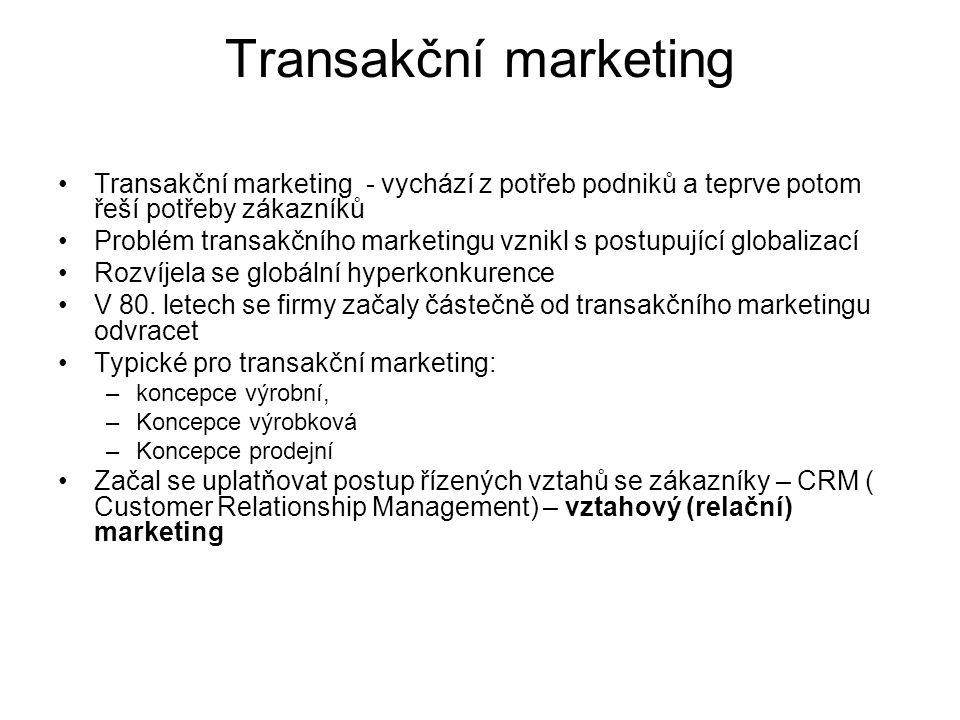 Vztahový marketing - dříve – drobní řemeslníci znali potřeby svých zákazníků a vyráběli pro ně na zakázku Malý počet zákazníků Postupně s průmyslovou revolucí a rozvíjejícm se trhem a se zvyšujícím se počtem zákazníků – transakční marketing Éra socialismu – absence marketingu Vztahový marketing – rozvoj po osovojení informačních a komunikačních technologiích – databáze potřeb a požadavků zákazníků, možnost informování zákazníků V současné době vedle sebe existuje transakční i vztahový marketing – každý obchod je zakončen transakcí Hovoříme o koexistenci obou marketingových konceptů