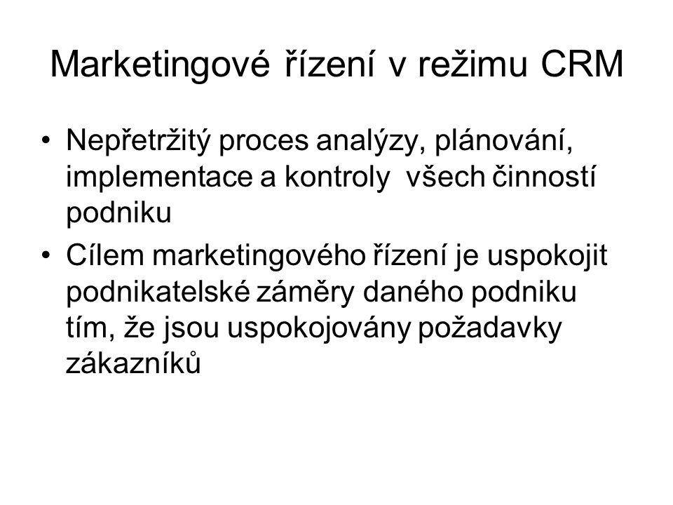 Marketingové řízení v režimu CRM Nepřetržitý proces analýzy, plánování, implementace a kontroly všech činností podniku Cílem marketingového řízení je