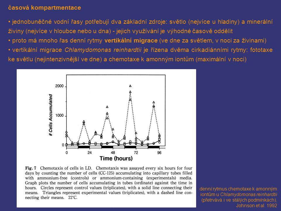 časová kompartmentace jednobuněčné vodní řasy potřebují dva základní zdroje: světlo (nejvíce u hladiny) a minerální živiny (nejvíce v hloubce nebo u d