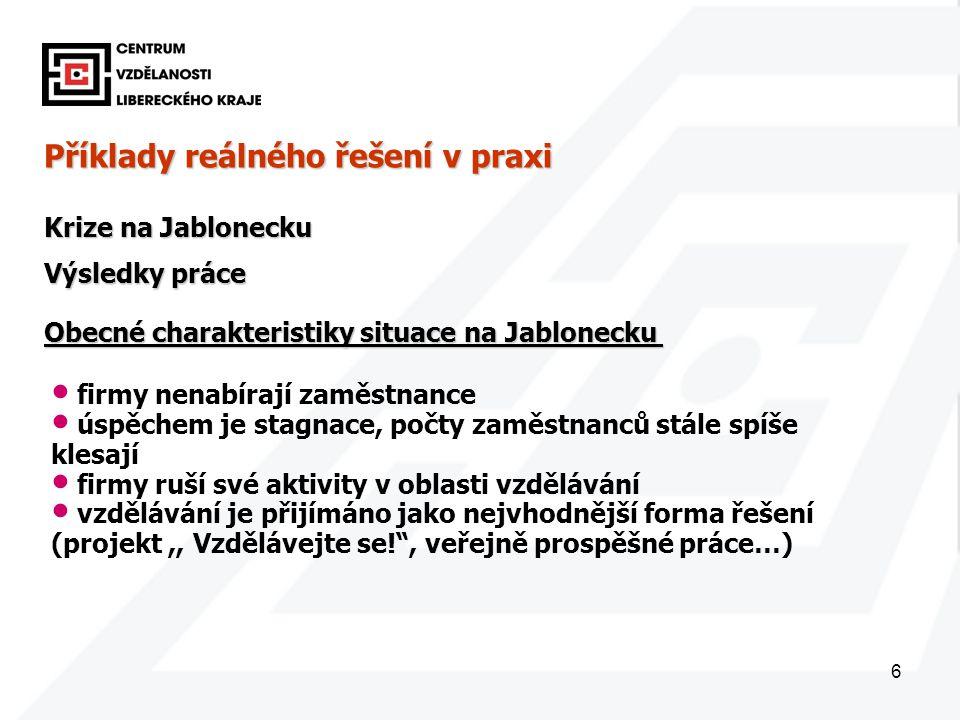 7 Příklady reálného řešení v praxi Krize na Jablonecku Výsledky práce Ustavena Operativní skupina pro řešení aktuální situace na trhu práce na Jablonecku