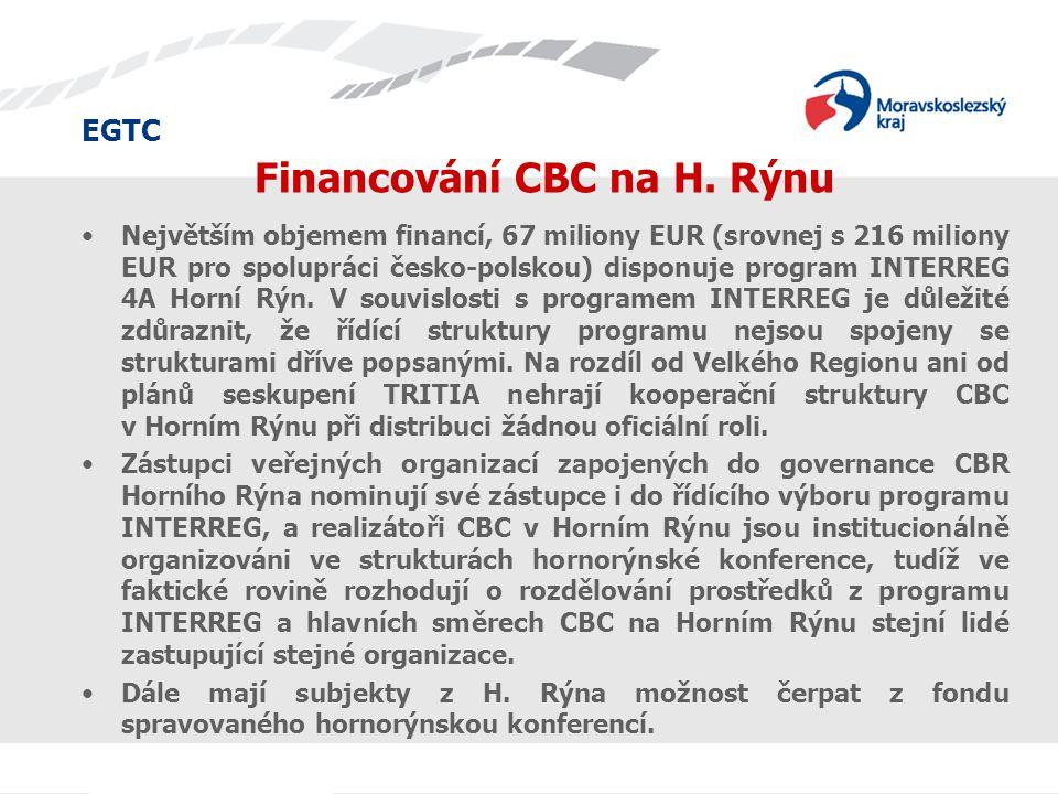 EGTC Financování CBC na H. Rýnu Největším objemem financí, 67 miliony EUR (srovnej s 216 miliony EUR pro spolupráci česko-polskou) disponuje program I