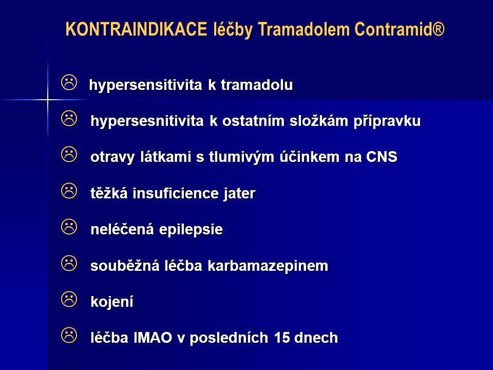 ZÁVĚRY (pokr.):  Tramadol Contramid® - v ČR registrovaný NOAX uno (Medicom International, s.r.o) NOAX uno (Medicom International, s.r.o) je vhodným analgetickým léčivem u akutních i je vhodným analgetickým léčivem u akutních i chronických středních (VAS 4 –7) a chronických středních (VAS 4 –7) a nejsilnějších bolestí (VAS 7 –10).