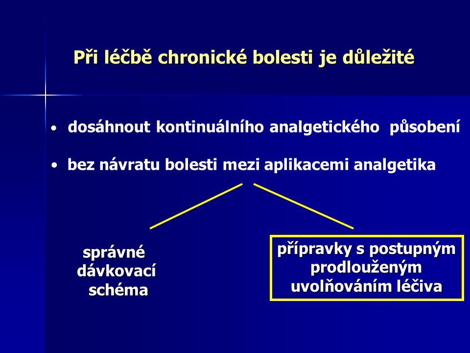 Farmakokinetika tramadolu léková forma s rychlým uvolňováním (Lintz a kol., 1986) (Lintz a kol., 1986) C max - do 2 hod C max - do 2 hod t 1/2 = 5 - 6 hod t 1/2 = 5 - 6 hod aplikace 4 – 6 x denně léková formy s prodlouženým uvolňováním SINGLE UNIT FORM MULTIPLE UNIT FORMS - různé navázání léčiva, různě rychlým uvolňováním s různě rychlým uvolňováním nižší C max, delší T max, prodlouženáúčinnost
