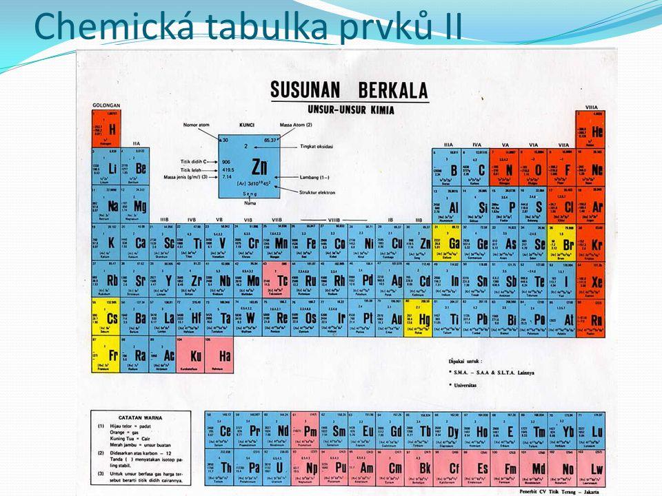 Chemická tabulka prvků II