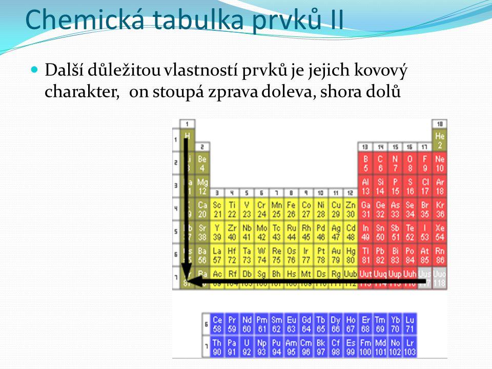 Chemická tabulka prvků II Další důležitou vlastností prvků je jejich kovový charakter, on stoupá zprava doleva, shora dolů