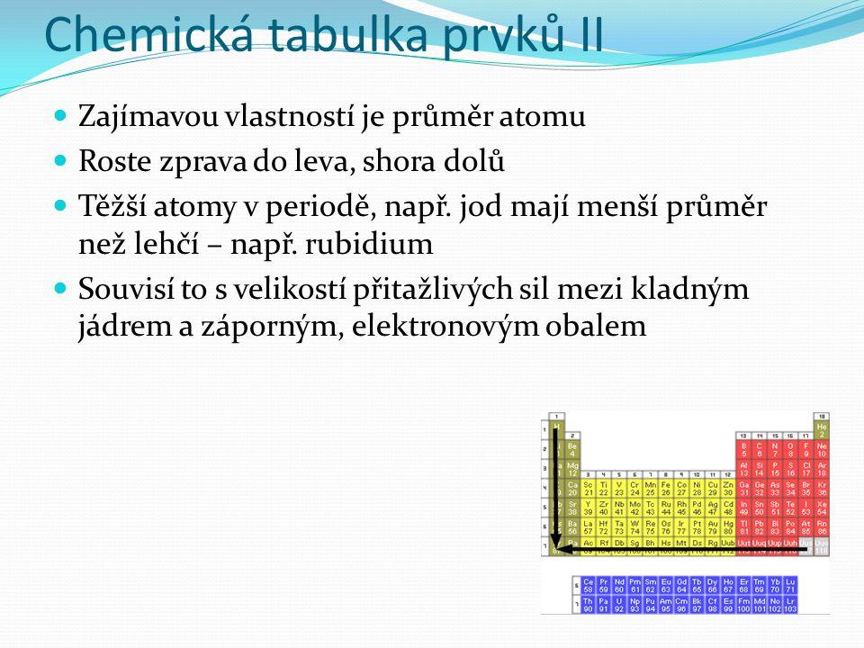 Chemická tabulka prvků II Zajímavou vlastností je průměr atomu Roste zprava do leva, shora dolů Těžší atomy v periodě, např.
