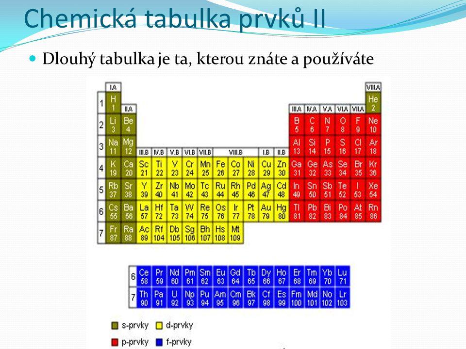 Chemická tabulka prvků II Velmi dlouhá tabulka je ta, ve které jsou umístěny přímo v tabulce prvky s, p, d i f.