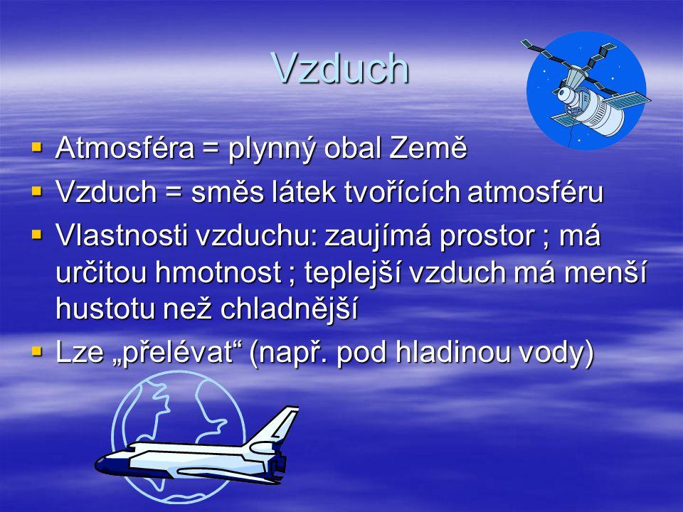 Vzduch  Atmosféra = plynný obal Země  Vzduch = směs látek tvořících atmosféru  Vlastnosti vzduchu: zaujímá prostor ; má určitou hmotnost ; teplejší