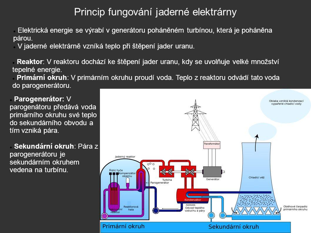 Princip fungování jaderné elektrárny Elektrická energie se výrabí v generátoru poháněném turbínou, která je poháněna párou. V jaderné elektrárně vzník