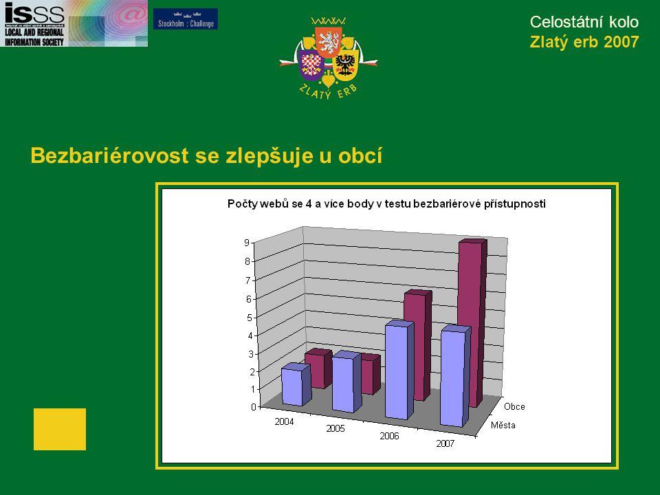 Celostátní kolo Zlatý erb 2007 Bezbariérovost se zlepšuje u obcí