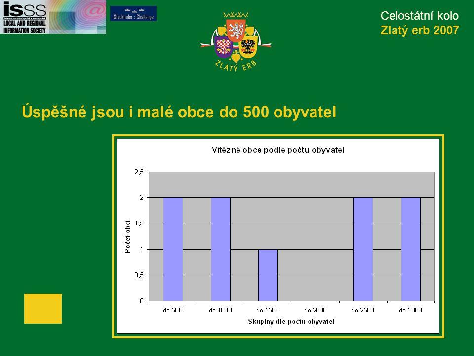 Celostátní kolo Zlatý erb 2007 Úspěšné jsou i malé obce do 500 obyvatel
