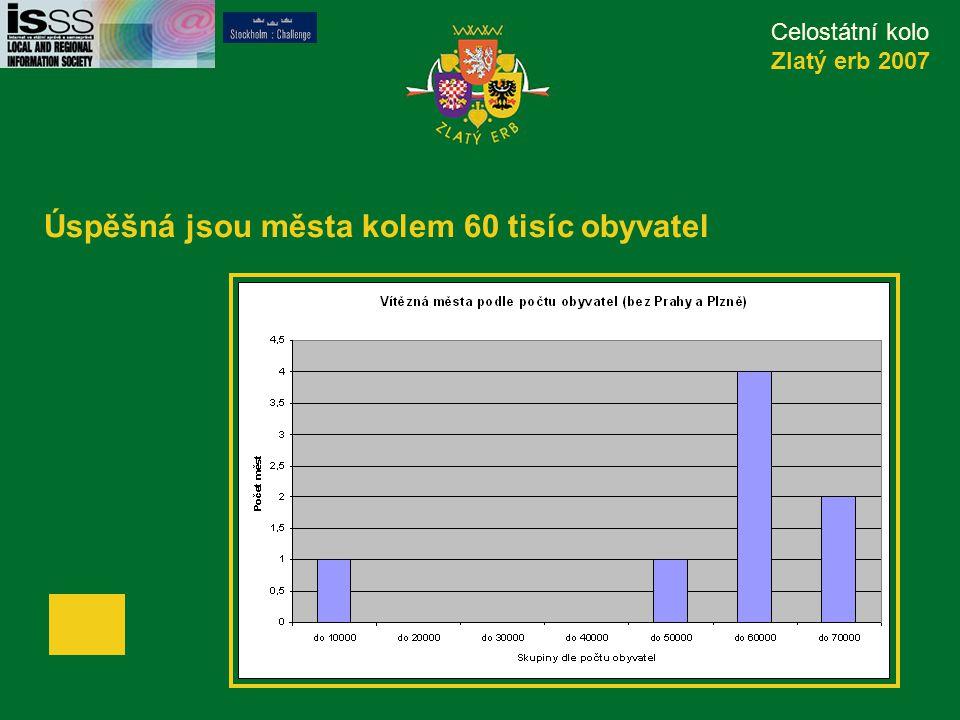 Celostátní kolo Zlatý erb 2007 Úspěšná jsou města kolem 60 tisíc obyvatel