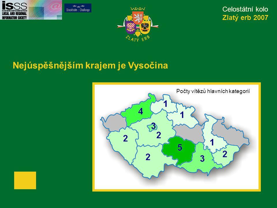 Celostátní kolo Zlatý erb 2007 Nejúspěšnějším krajem je Vysočina Počty vítězů hlavních kategorií