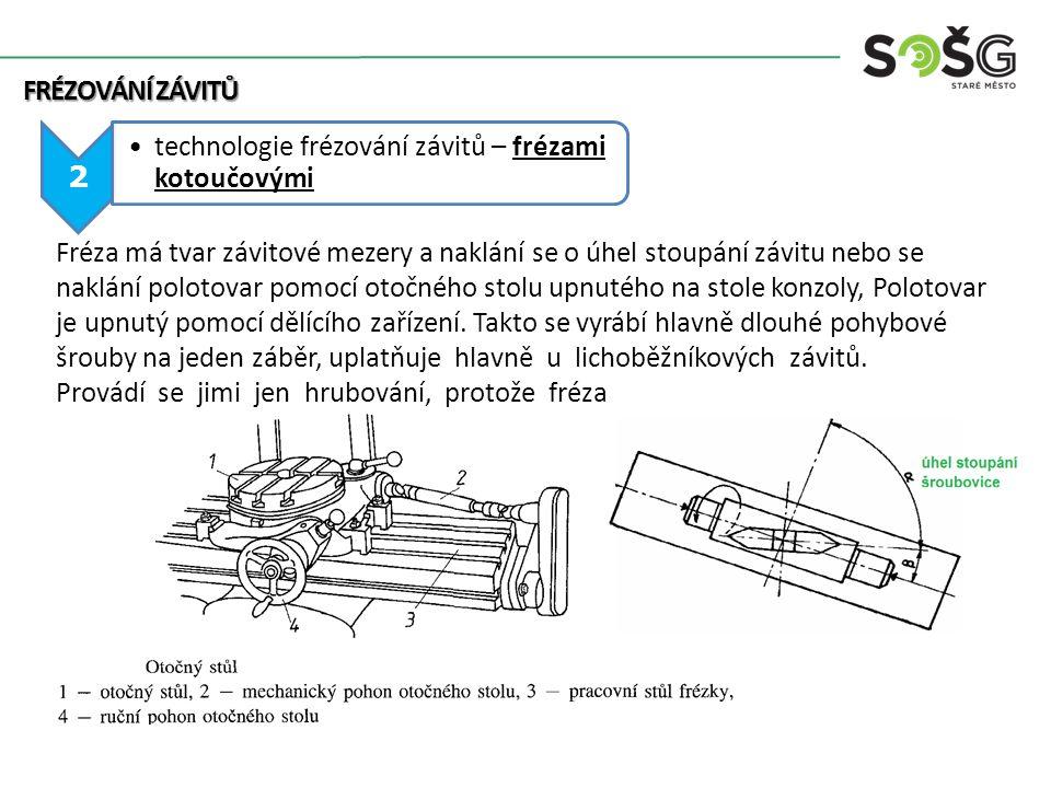 2 technologie frézování závitů – frézami kotoučovými FRÉZOVÁNÍ ZÁVITŮ Fréza má tvar závitové mezery a naklání se o úhel stoupání závitu nebo se naklán