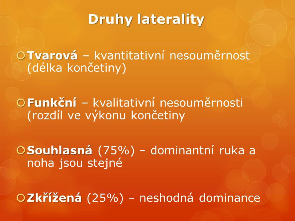 Druhy laterality  Tvarová  Tvarová – kvantitativní nesouměrnost (délka končetiny)  Funkční  Funkční – kvalitativní nesouměrnosti (rozdíl ve výkonu