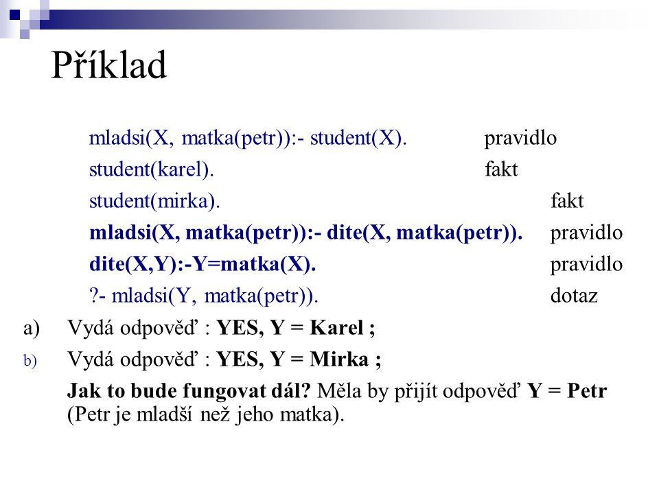 Příklad mladsi(X, matka(petr)):- student(X).pravidlo student(karel).fakt student(mirka).fakt mladsi(X, matka(petr)):- dite(X, matka(petr)).pravidlo dite(X,Y):-Y=matka(X).