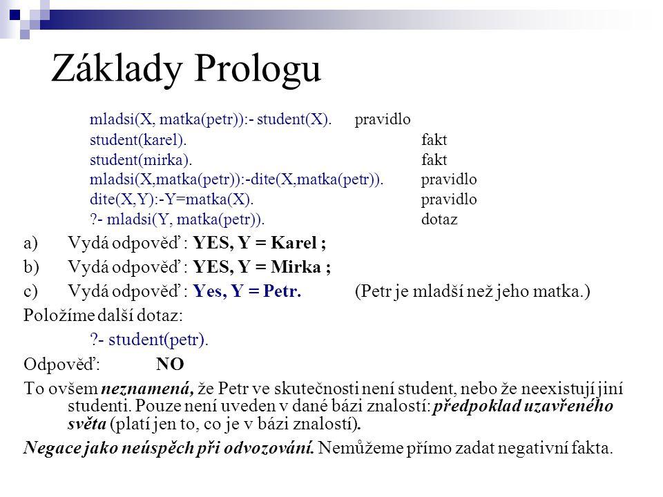 Základy Prologu mladsi(X, matka(petr)):- student(X).pravidlo student(karel).fakt student(mirka).fakt mladsi(X,matka(petr)):-dite(X,matka(petr)).pravidlo dite(X,Y):-Y=matka(X).