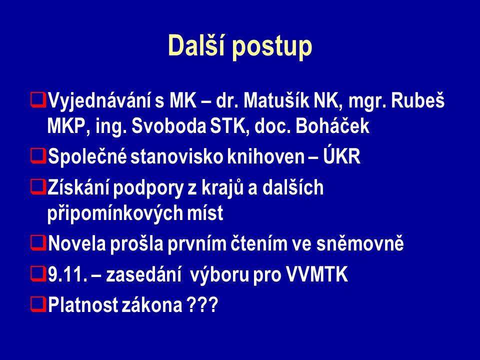 Další postup  Vyjednávání s MK – dr. Matušík NK, mgr.
