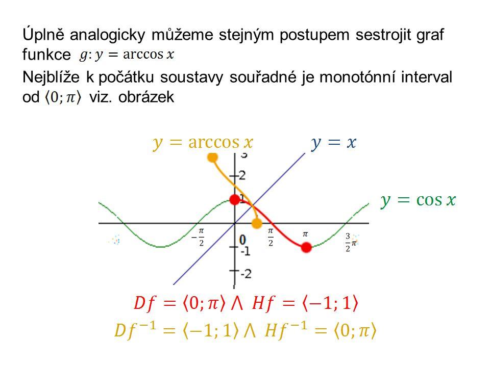 Úplně analogicky můžeme stejným postupem sestrojit graf funkce Nejblíže k počátku soustavy souřadné je monotónní interval od viz.