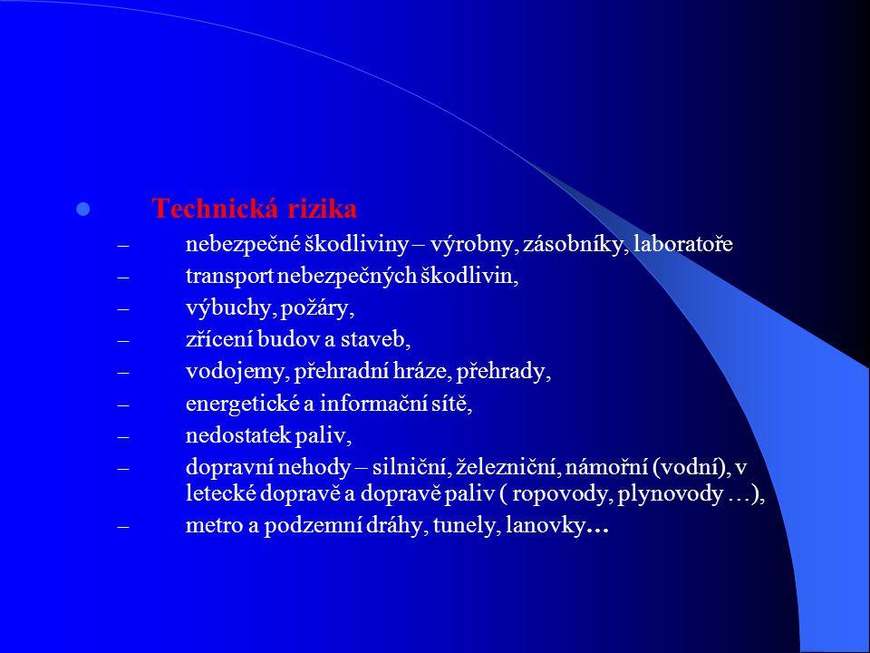 """Občansko – politická rizika – ekonomické krize, – sociální nepokoje, demonstrace, stávky, vzpoury…, – hromadné akce – společenské, sportovní, politické – válka, nepřátelský útok – konvenční, nukleární, biologický, chemický, kombinovaný, nekonvenční, – terorismus – individuální, kolektivní,náboženský, státní, superterorismus – ( """"člověkem naplánovaná katastrofa - genocida…, totalitní režim )"""