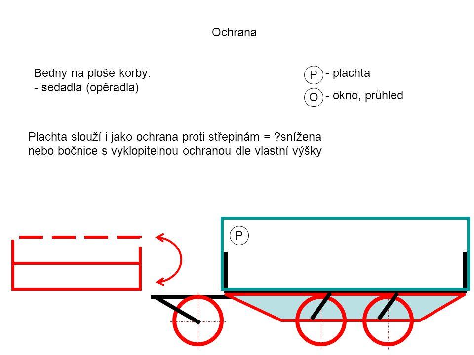 P - plachta P Bedny na ploše korby: - sedadla (opěradla) Ochrana O - okno, průhled Plachta slouží i jako ochrana proti střepinám = snížena nebo bočnice s vyklopitelnou ochranou dle vlastní výšky