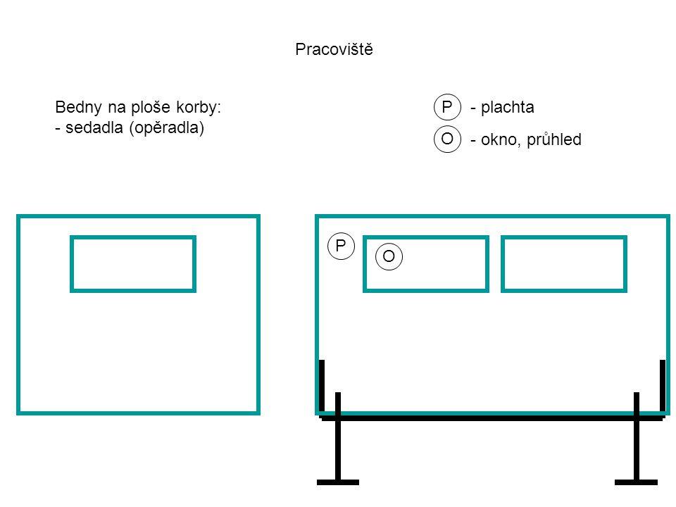 P - plachta P Bedny na ploše korby: - sedadla (opěradla) Pracoviště O O - okno, průhled