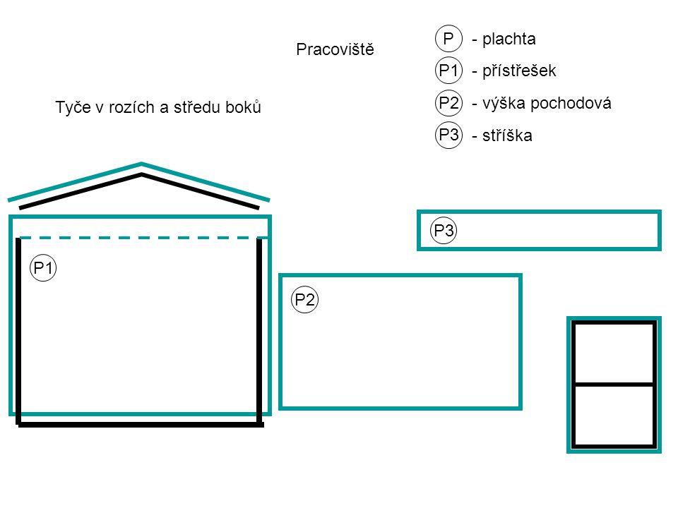 P - plachta Tyče v rozích a středu boků Pracoviště P1 - přístřešek P1 P2 - výška pochodová P3 - stříška P2 P3