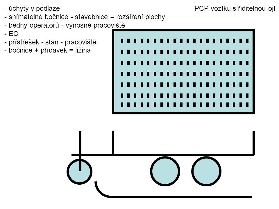 - úchyty v podlaze - snímatelné bočnice - stavebnice = rozšíření plochy - bedny operátorů - výnosné pracoviště - EC - přístřešek - stan - pracoviště - bočnice + přídavek = ližina PCP vozíku s řiditelnou ojí