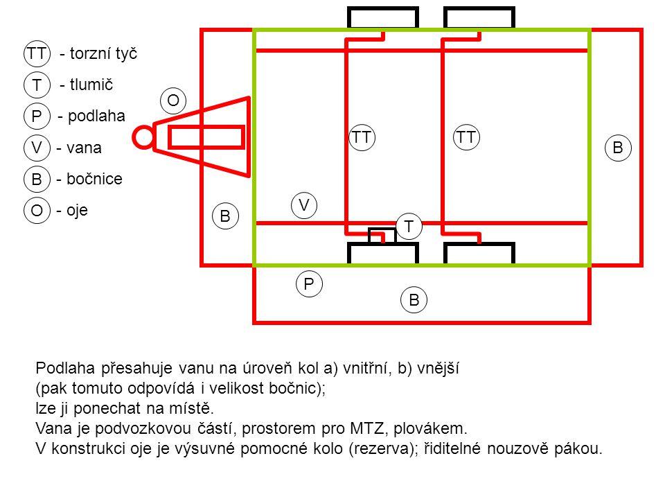 TT - torzní tyč T T - tlumič P P - podlaha V V - vana B B B B - bočnice Podlaha přesahuje vanu na úroveň kol a) vnitřní, b) vnější (pak tomuto odpovídá i velikost bočnic); lze ji ponechat na místě.