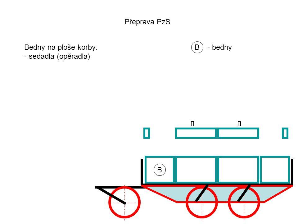 B - bedny B Bedny na ploše korby: - sedadla (opěradla) Přeprava PzS
