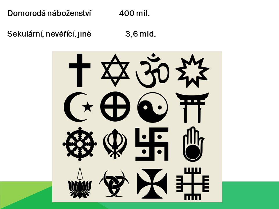 Domorodá náboženství400 mil. Sekulární, nevěřící, jiné 3,6 mld.