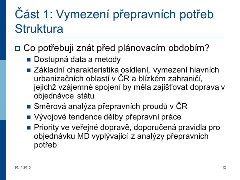 30.11.201012 Část 1: Vymezení přepravních potřeb Struktura  Co potřebuji znát před plánovacím obdobím? Dostupná data a metody Základní charakteristik