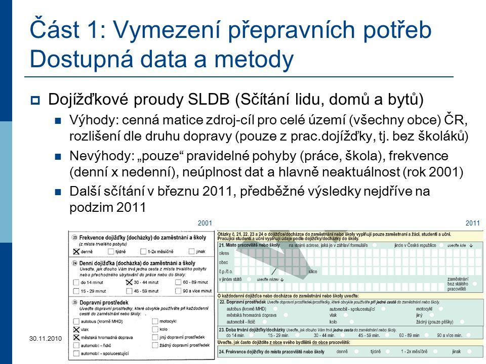 30.11.201014 Část 1: Vymezení přepravních potřeb Dostupná data a metody  Dojížďkové proudy SLDB (Sčítání lidu, domů a bytů) Výhody: cenná matice zdro