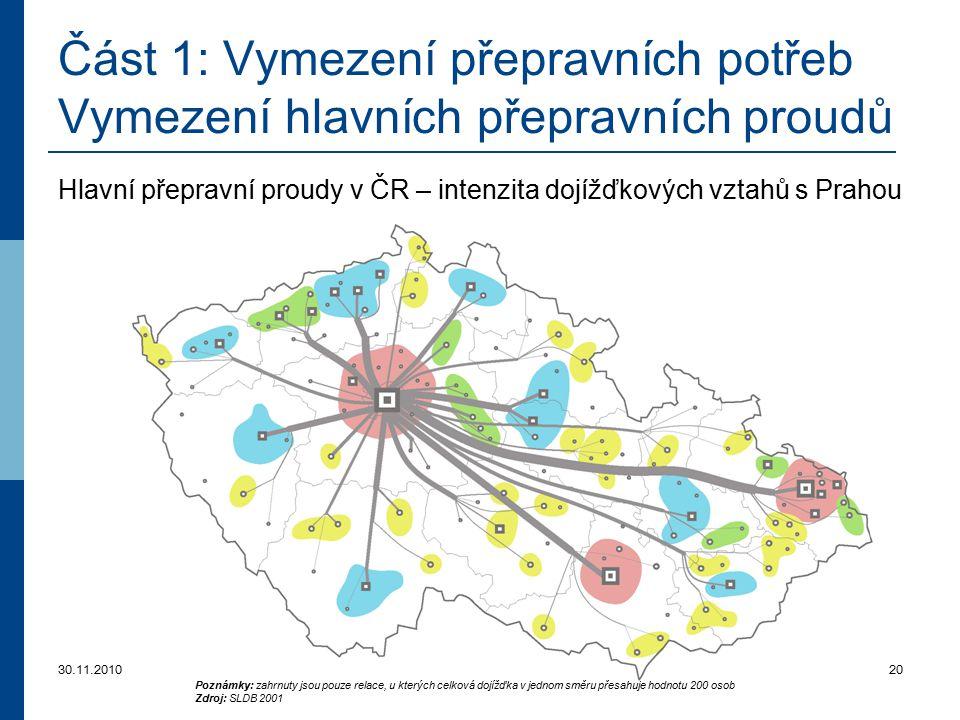 30.11.201020 Část 1: Vymezení přepravních potřeb Vymezení hlavních přepravních proudů Hlavní přepravní proudy v ČR – intenzita dojížďkových vztahů s P